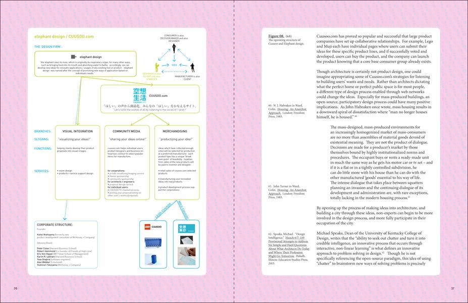 http://harukahoriuchi.com/files/gimgs/15_thesis-book36-37.jpg